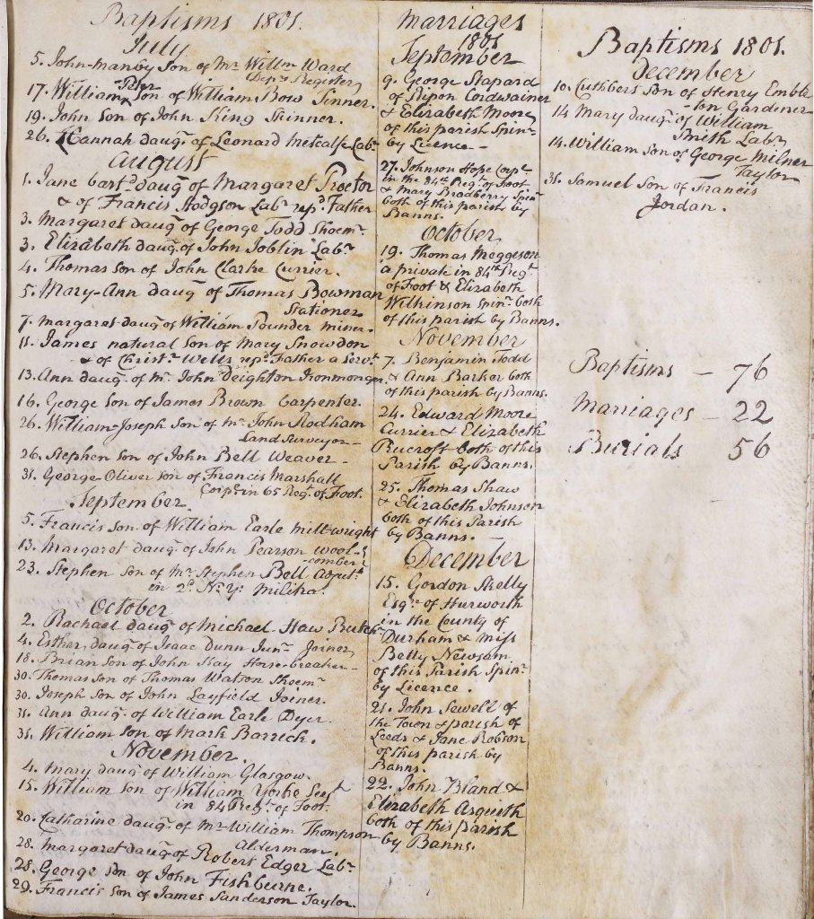 A page of a parish register from 1804