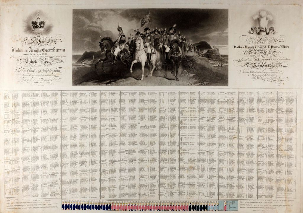 Poster listing the Volunteer Army of Great Britain by County/Riding giving details of their uniform using a code system with a key at the bottom of the poster.